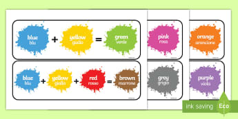 Colours Mixing Pack English/Italian - Colour Mixing Display Posters, Colour posters, Colouring mixing, mix,  colour, display, poster, post