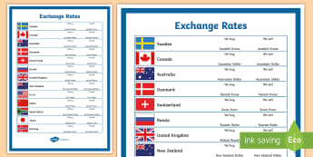Bureau De Change Display Posters - money, measures, currency, bureau de change, display posters, exchange rate,Irish