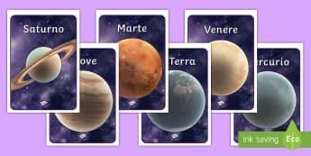I pianeti del Sistema Solare Poster - i, pianeti, del, sistema, solare, mercurio, venere, terra, marte, italiano, italuian, poster, materi
