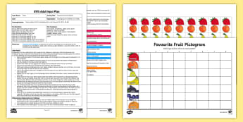EYFS Favourite Fruit Pictogram Adult Input Plan and Resource Pack - Pictogram, fruit, food, favourite, taste, like, dislike, count, most, least, popular