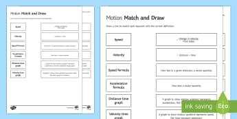 Motion Match and Draw - Match and Draw, motion, speed, velocity, accelerate, decelerate, acceleration, deceleration, distanc, starter activity