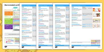 EYFS Autumn Themed Adult Input Planning Pack Overview - eyfs, early years, autumn, planning, overview