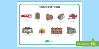 Houses and Homes Word Mat - houses and homes, houses, homes, home, house, word mat, live, accommodation, living