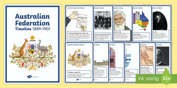 Australia's Path to Federation Display Timeline - Australia's System of Law & Government, father of federation, Australian federation, federation, He