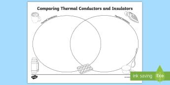 Thermal Conductors and Insulators Venn Diagram Activity Sheet - ACSSU074, heat transfer, heating, cooling, ACSSU049,Australia