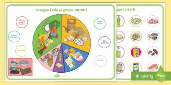 Assegna il cibo al gruppo corretto Attività - cibo, insiemi, carboidrati, latticini, salute, alimenti, salutari, materiale, scolastico, italiano,
