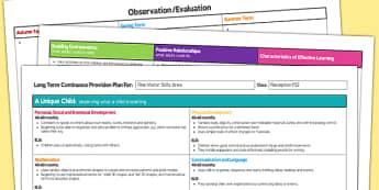 Fine Motor Skills Area Editable Continuous Provision Plan Reception FS2 - fine motor skills, area, editable