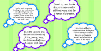 and 4 Reading Assessment I need to Thought Bubbles Comprehension