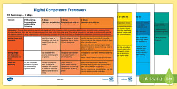 Digital Competence Framework A-C Steps A4 Display Poster-Welsh