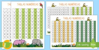 Tablas numéricas: La jungla - La jungla, trans-curricular, animales, salvajes, mono, elefante, hipopótamo, guepardo, cocodrilo, c
