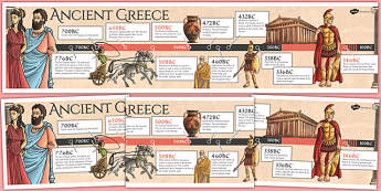 Ancient Greece Timeline - greece, greeks, history, visual aids