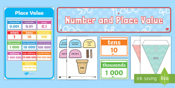 Place Value Ice Cream Cone Matching Working Wall Display Pack - display, year 1, year 2, activity, KS1