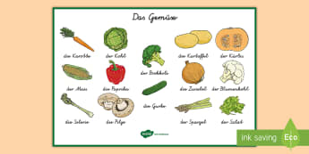 Gemüsesorten Wortschatz: Querformat - Gemüse, Gemüsesorten, Wortschatz, Essen und Trinken, Gesundes Essen,German