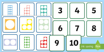 Number and Number Shapes Sorting Cards  - ROI Algebra Resources (Junior Classes),Irish