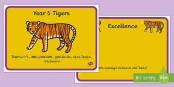 Editable Values Display Posters - Editable Values Display Posters - values, valeus, displya, sidplay, postre, tiger, tigger, tigers, d