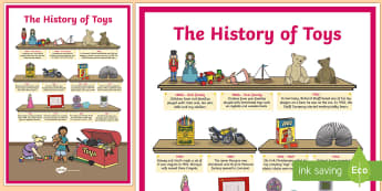 The History of Toys Timeline Display Poster - timeline, poster, display, history of toys, toys