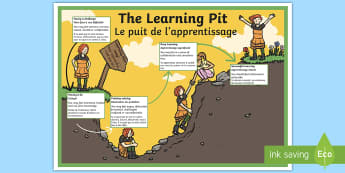 The Learning Pit Display Posters English/French  - Learning techniques, support, information, KS2, key stage 2, EAL French,