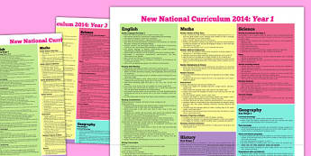 2014 Curriculum Overview Posters Year 1 to 6 - 2014 Curriculum Overview Posters Year 1 o 6 - teaching aid, poster, curriculum overviw, teeach