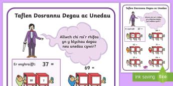 Taflenni Dosrannu Degau ac Unedau - partitioning, degau, unedau, tens, units, gwerth lle, place value, cyfri, counting, Welsh translatio