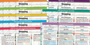 EYFS Shopping Lesson Plan and Enhancement Ideas - planning, shopping, shop, lesson ideas