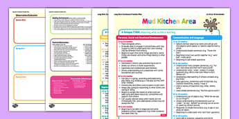 EYFS Mud Kitchen Continuous Provision Plan Posters 16- 26 to 40-60 Months