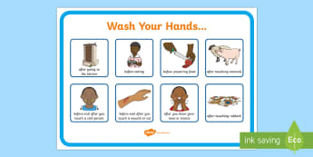 When to Wash Your Hands Display Poster - global, Africa, children, partnership, water, sanitation, hygiene