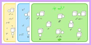 Prepositions Word Mat Urdu - urdu, prepositions, word, mat, word mat, words