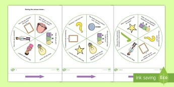 Science Reflective Prompts Spinner Game - Science questions, sentence starters, reflection, conversation starter, science sharing,Australia