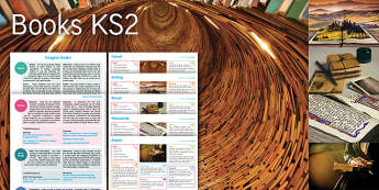 Imagine Books KS2 Resource Pack -  - Book, Setting, Tunnel, Parcel, Manuscript, Reading, Reader, Read, Story
