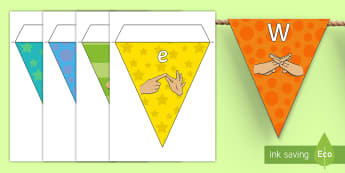 Welcome Fingerspelling Display Bunting - Classroom Display, Welcome, Back To School, Welcoem To Class, Fingerspelling, British Sign Language,