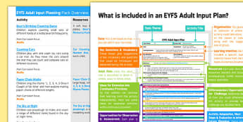 EYFS Counts Up to Three or Four Objects Adult Input Planning and Resource Pack Overview
