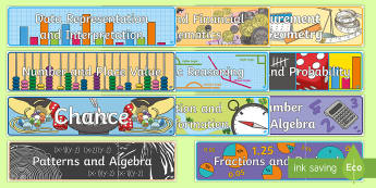 Australian Curriculum Mathematics Year 6 Display Resource Pack - Australian Curriculum Mathematics Display Banners