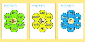 Word Family Flowers - word family, words, family, flowers, flower, belonging together, an, en in, different word families