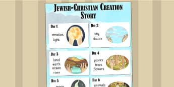 Jewish Christian Creation Story Vocabulary Poster - religion, RE