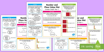Year 1 Number and Place Value Differentiated Maths Toolkit - Key Stage 1, KS1, Year 1 , Y1, Maths Mat, Number, Place Value, Ordering, Comparing, Read, Write