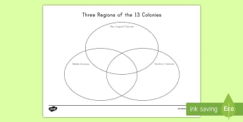 Three Regions of the 13 Colonies Venn Diagram Activity Sheet - USA 3-5 Social Studies (History): Colonial America, 13 Colonies, 13 Colonies Regions, New England Co