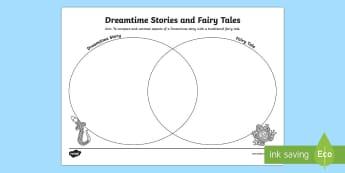 Aboriginal Dreaming Venn Diagram Activity Sheet - Aboriginal history, indigenous history, australian history, dreaming, dreamtime, aboriginal storytel