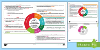 Global Goals Responsible Consumption and Production Second Level CfE IDL Topic Web - Learning For Sustainability, UNICEF, GG12, waste, recycling,Scottish