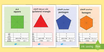 Properties and Symmetry of 2D Shapes Posters Arabic/English - Properties and Symmetry of 2D Shapes Posters, symmetry, 2D, shapes, posters, display, symmetry,2d sh
