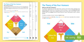 Medicine Through Time: The Theory of the Four Humours Activity Sheet - medicine through time, hippocrates, galen, four humours, blood, phlegm, black bile, yellow bile, anc