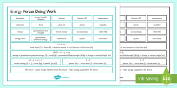 Edexcel Physics Energy: Forces Doing Work Word Mat - Word Mat, edexcel, gcse, physics, force, forces, energy, work energy transfer, work done, joule, new