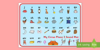 Circus Themed Phase 3 Sound Mat - phase three, phonic, visual aid