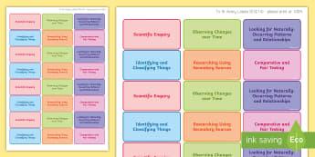 Scientific Enquiry Stickers - Scientific Enquiry Posters - scientific, enquiry, posters, display