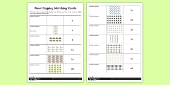 Multiples of 4 Matching Cards - Number and Place Value,4x table, four times table, multiples, times tables, steps of, counting, prob