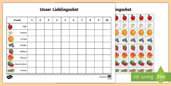 Our Favourite Fruit Pictogram Activity Sheet German - Obst, German, Class Survey, Pictogram