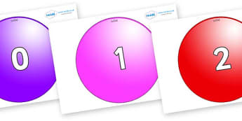 Numbers 0-31 on Spheres - 0-31, foundation stage numeracy, Number recognition, Number flashcards, counting, number frieze, Display numbers, number posters