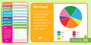 Data Display Poster Display Pack-Australia - NZ Statistics (Back to School),Australia, statistics, display, poster