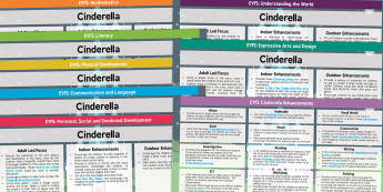 EYFS Cinderella Lesson Plan and Enhancement Ideas - EYFS, cinderella, lesson idea, planning