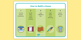 How to Build a House Word Mat - Building, house, building a house, contruction, writing aid, mat, word mat, roof, walls, stairs, door, tiles, foundation
