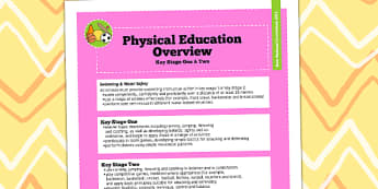 2014 Curriculum Physical Education Overview - new curriculum, PE